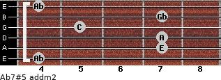 Ab7#5 add(m2) for guitar on frets 4, 7, 7, 5, 7, 4
