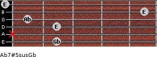 Ab7#5sus/Gb for guitar on frets 2, x, 2, 1, 5, 0