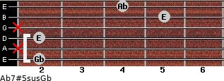 Ab7#5sus/Gb for guitar on frets 2, x, 2, x, 5, 4