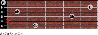 Ab7#5sus/Gb for guitar on frets 2, x, 4, 1, 5, 0