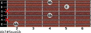 Ab7#5sus/Gb for guitar on frets 2, x, 4, x, 5, 4