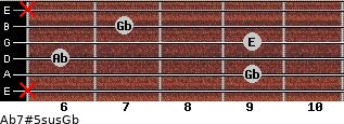 Ab7#5sus/Gb for guitar on frets x, 9, 6, 9, 7, x