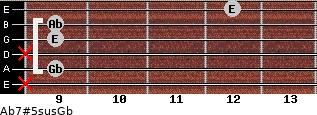 Ab7#5sus/Gb for guitar on frets x, 9, x, 9, 9, 12