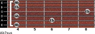 Ab7sus for guitar on frets 4, 6, 4, 8, 4, 4