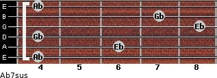 Ab7sus for guitar on frets 4, 6, 4, 8, 7, 4