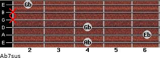 Ab7sus for guitar on frets 4, 6, 4, x, x, 2