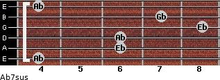 Ab7sus for guitar on frets 4, 6, 6, 8, 7, 4