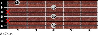Ab7sus for guitar on frets 4, x, 4, x, 4, 2
