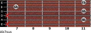 Ab7sus for guitar on frets x, 11, x, 11, 7, 11