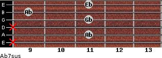 Ab7sus for guitar on frets x, 11, x, 11, 9, 11