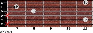 Ab7sus for guitar on frets x, 11, x, 8, 7, 11