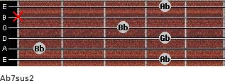 Ab7sus2 for guitar on frets 4, 1, 4, 3, x, 4