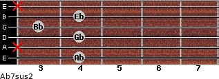Ab7sus2 for guitar on frets 4, x, 4, 3, 4, x
