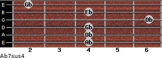 Ab7sus4 for guitar on frets 4, 4, 4, 6, 4, 2