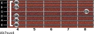 Ab7sus4 for guitar on frets 4, 4, 4, 8, 4, 4