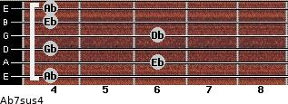 Ab7sus4 for guitar on frets 4, 6, 4, 6, 4, 4