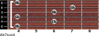 Ab7sus4 for guitar on frets 4, 6, 4, 6, 7, 4