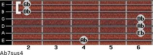 Ab7sus4 for guitar on frets 4, 6, 6, 6, 2, 2