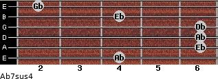 Ab7sus4 for guitar on frets 4, 6, 6, 6, 4, 2