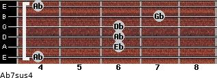 Ab7sus4 for guitar on frets 4, 6, 6, 6, 7, 4