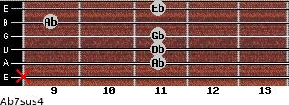 Ab7sus4 for guitar on frets x, 11, 11, 11, 9, 11