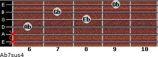 Ab7sus4 for guitar on frets x, x, 6, 8, 7, 9