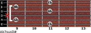 Ab7sus/D# for guitar on frets 11, 9, x, 11, 9, 11