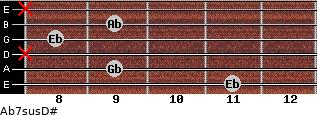 Ab7sus/D# for guitar on frets 11, 9, x, 8, 9, x