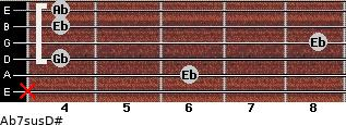 Ab7sus/D# for guitar on frets x, 6, 4, 8, 4, 4