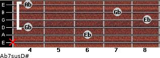 Ab7sus/D# for guitar on frets x, 6, 4, 8, 7, 4