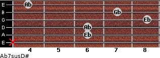 Ab7sus/D# for guitar on frets x, 6, 6, 8, 7, 4