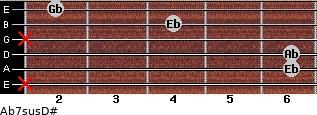 Ab7sus/D# for guitar on frets x, 6, 6, x, 4, 2