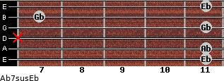 Ab7sus/Eb for guitar on frets 11, 11, x, 11, 7, 11