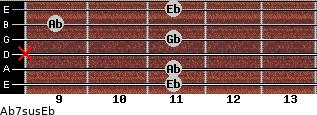 Ab7sus/Eb for guitar on frets 11, 11, x, 11, 9, 11