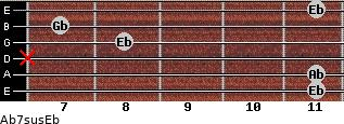 Ab7sus/Eb for guitar on frets 11, 11, x, 8, 7, 11