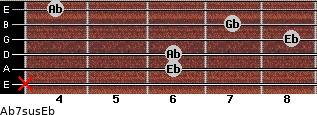 Ab7sus/Eb for guitar on frets x, 6, 6, 8, 7, 4