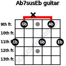 Ab7sus/Eb for guitar on frets 11, 9, x, 11, 9, 11