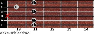 Ab7sus/Eb add(m2) guitar chord