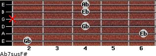 Ab7sus/F# for guitar on frets 2, 6, 4, x, 4, 4