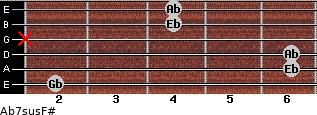 Ab7sus/F# for guitar on frets 2, 6, 6, x, 4, 4