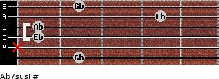 Ab7sus/F# for guitar on frets 2, x, 1, 1, 4, 2