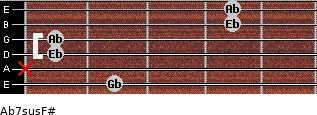 Ab7sus/F# for guitar on frets 2, x, 1, 1, 4, 4