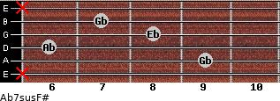 Ab7sus/F# for guitar on frets x, 9, 6, 8, 7, x