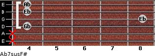 Ab7sus/F# for guitar on frets x, x, 4, 8, 4, 4