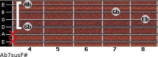 Ab7sus/F# for guitar on frets x, x, 4, 8, 7, 4