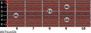 Ab7sus/Gb for guitar on frets x, 9, 6, 8, 9, x