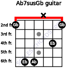Ab7sus/Gb for guitar on frets 2, 6, 6, x, 4, 2