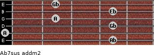 Ab7sus add(m2) guitar chord