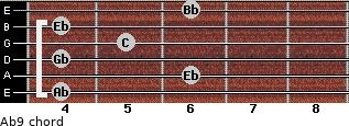 Ab9 for guitar on frets 4, 6, 4, 5, 4, 6