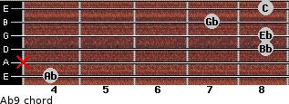 Ab9 for guitar on frets 4, x, 8, 8, 7, 8